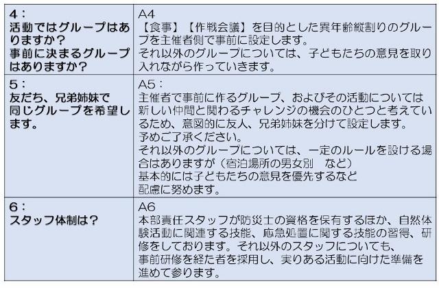 QAその2(防災チャレンジキャンプ)