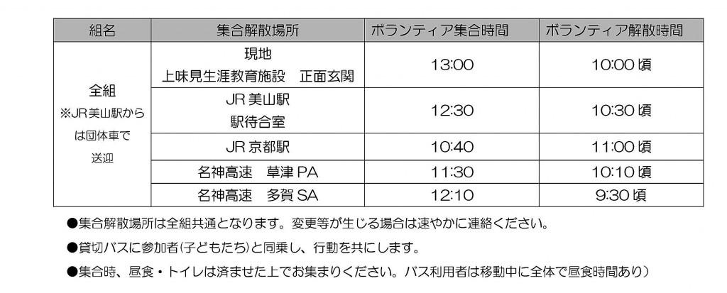 17冬ボラ募集要項.doc-002